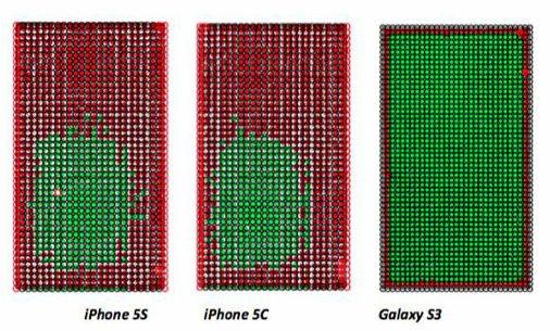 pantallas iphone