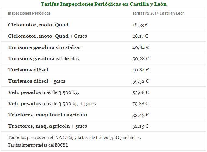 precios itv castilla leon