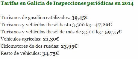 precios itv galicia
