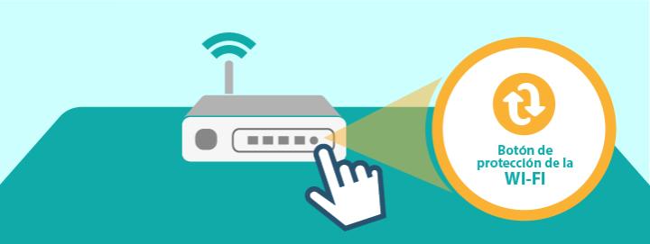 WPS - wifi
